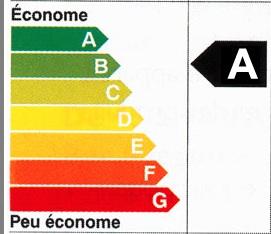 économie d'énergie, geste économie énergie, geste responsable, économiser, conservation aliment